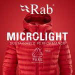 Rab Micro light